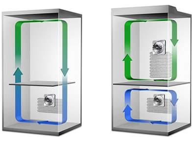سیستم سرمایش دوگانه یا twin cooling system